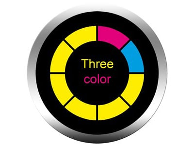3 colors gobos