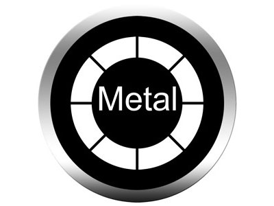 metal gobos